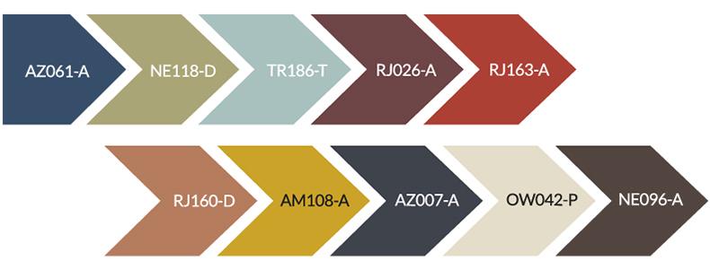 Paleta de colores Tendencias de Pintuco 2020